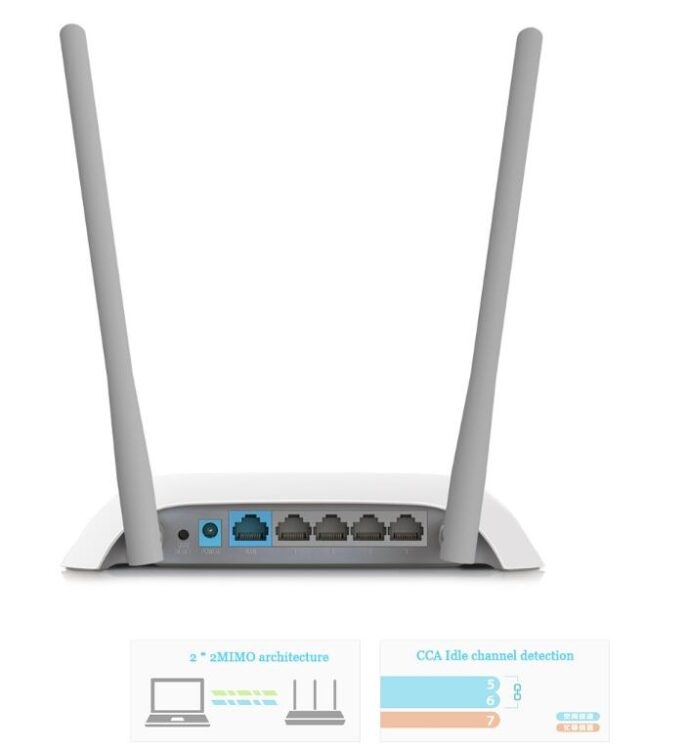 TP-link router WR842N wireless router WiFi 300M through Wall broadband control wholesale